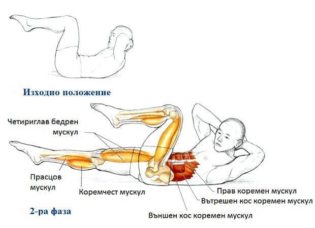 Пилатес упражнения - Крис-крос