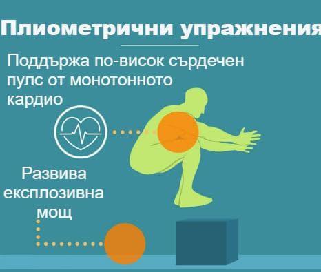 Плиометрични скокове