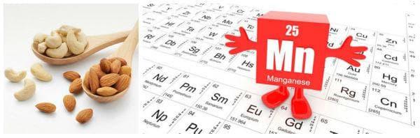 Полезни свойства и приложение на манган