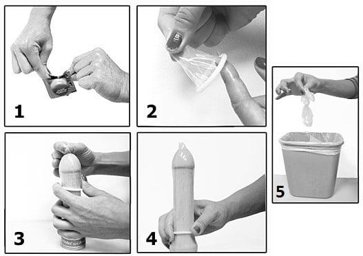 Правилно поставяне и премахване на презерватив