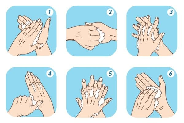 Правилно миене на ръцете