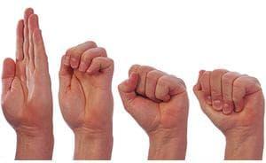 сгъване и разгъване на пръстите на ръката