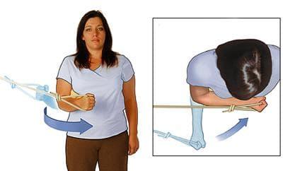 Упражнение за вътрешните ротатори