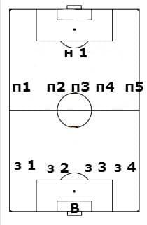 sistema-4-5-1