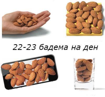Препоръчително количество бадеми за деня