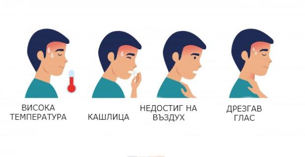 Симптоми при хроничен ларингит