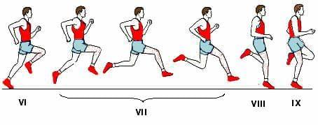 sprint-finalna-faza