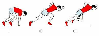 sprint-nachalna-faza
