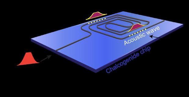 Превръщане на фотони в звукова вълна
