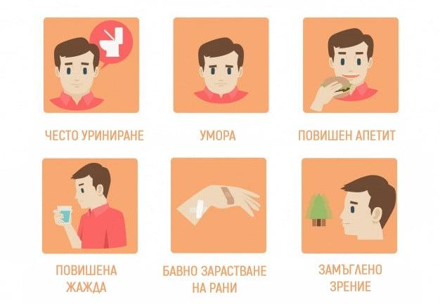 Симптоми при диабет тип 2