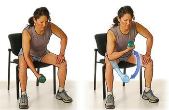 упражнение 7 тенис лакът