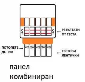 Инструкции за употреба на тест панела