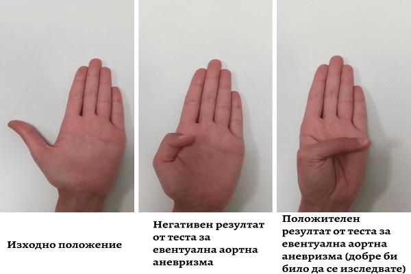 тест с палец