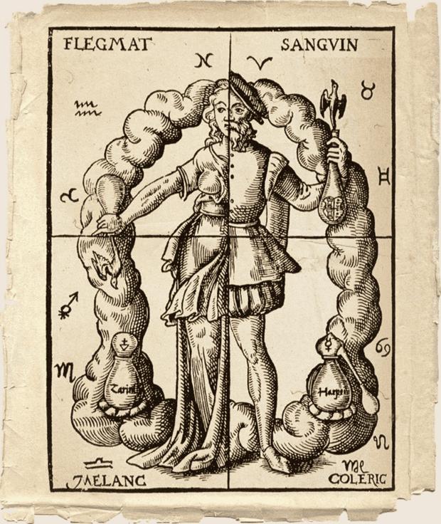 Схема на Четирите хумора от 15-ти век