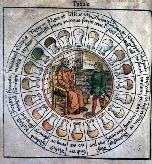 Средновековна скала на урината