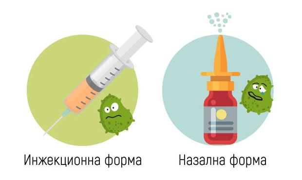 Видове ваксини