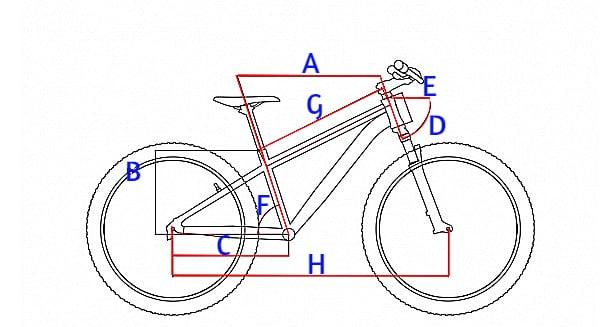 геометрия на велосипед