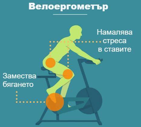 Велоергометър
