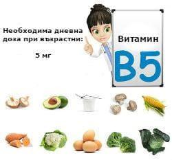 Витамин В5 - необходима дневна доза