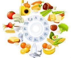 Витамини - природни източници