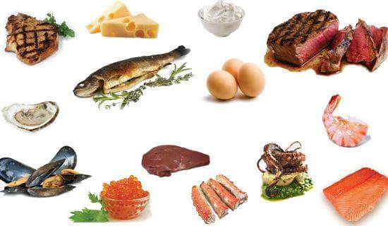 Хранителни източници на витамин В12