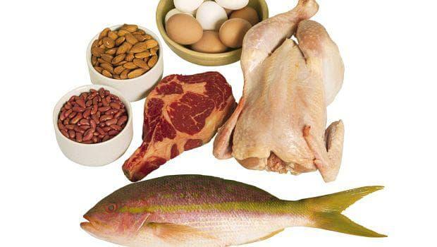 Хранителни източници на витамин В6