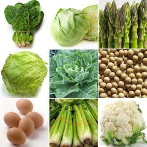 Хранителни източници на витамин К