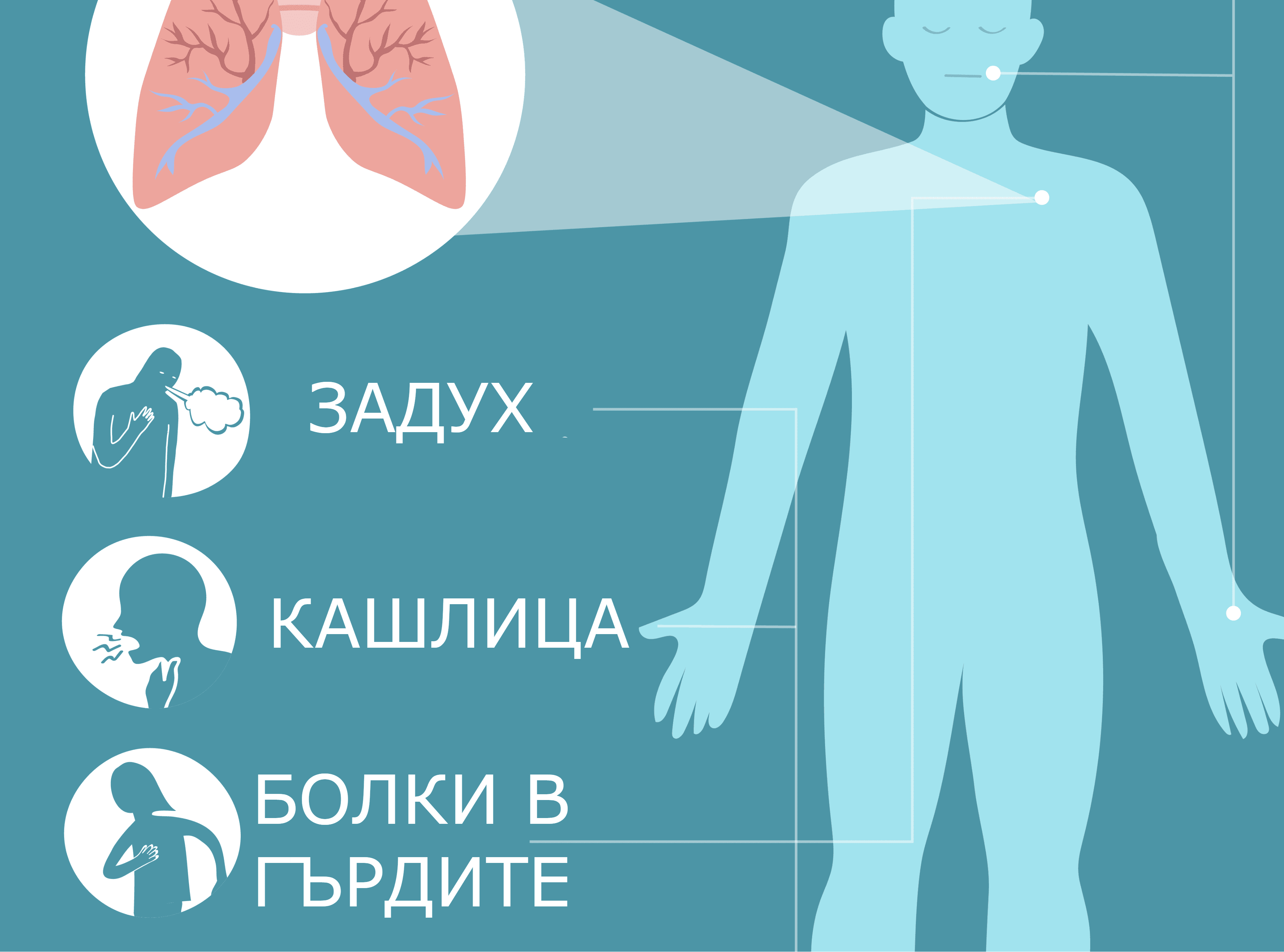 Симптоми емфизем