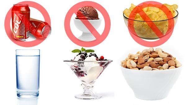 Правилна диета