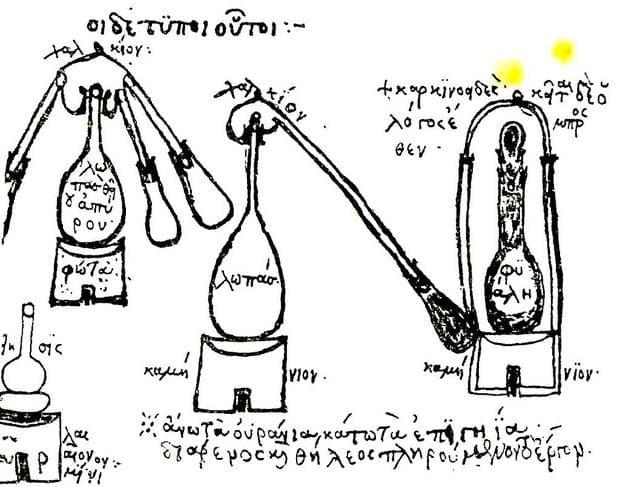 Алхимическо оборудване