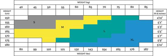 Чорапогащник за разширени вени MS200-301