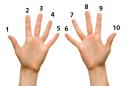 Математически трик с пръсти за лесно научаване на таблицата с 9