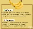 Въздействие на храните върху тялото през различните периоди на денонощието