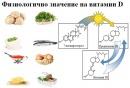 Физиологично значение на витамин D