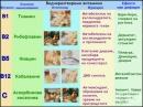 Физиологично значение на водоразтворимите витамини