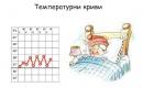 Температурни криви