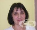 д-р Райна Радославова Драганова