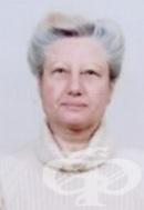 д-р Златка Георгиева Михайлова