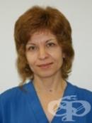Д-р Антония Герганова