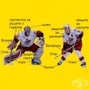 Екипировка за хокей на лед