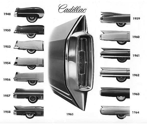 Ето кака са се променяли декоративните лементи на Cadillac от 1948 г. до 1964 г.
