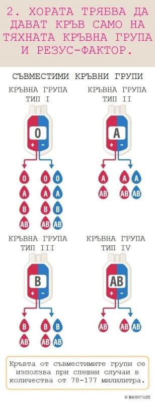 5 основни причини, поради които трябва да знаете кръвните групи на всеки член от вашето семейство