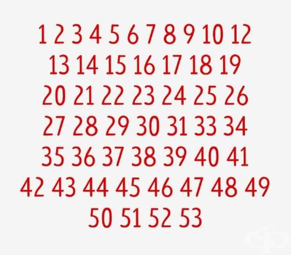 Кои са липсващите числа?