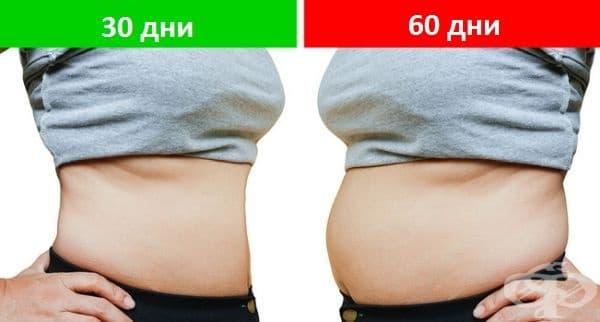 Когато превишите дневния си калориен лимит и ядете твърде много, въглехидратните и мастните молекули се превръщат в мазнини в черния дроб. Допълнителните калории водят до увеличаване на мазнините в тялото и в резултат на това отново се увеличава теглото.