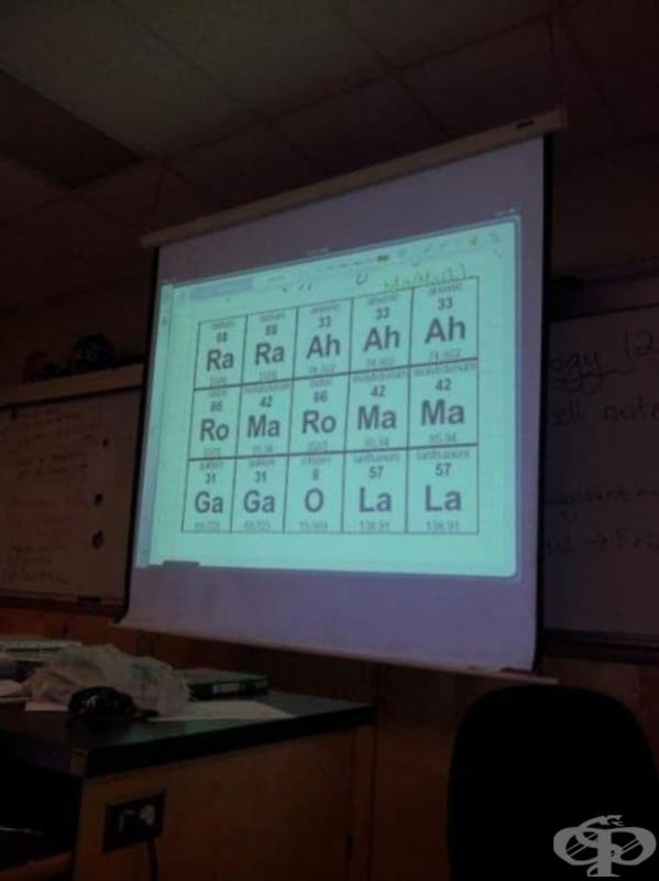 Оказва се, че е възможно да се формират текстовете на Лейди Гага върху периодичната таблица.