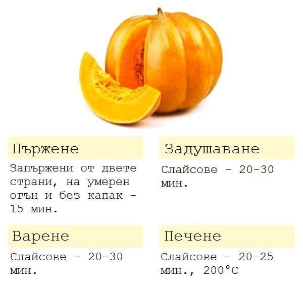 Перфектното време за приготвяне на вкусни зеленчуци