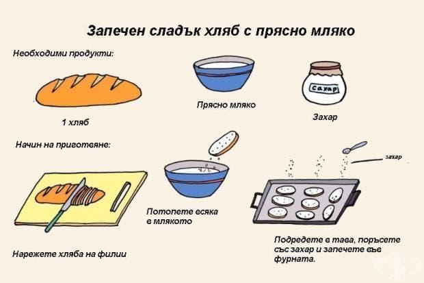 Запечен сладък хляб в прясно мляко