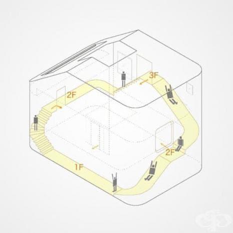 """Схема на къща """"Пързалка"""""""