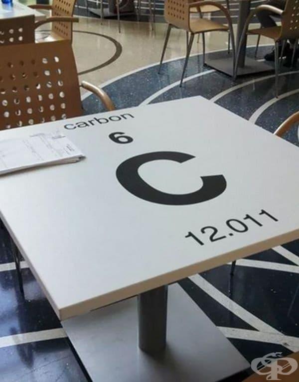 Столова, където масите са декорирани с елементи от Менделеевата таблица.