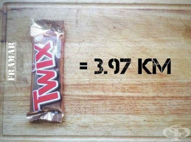 """И ето го и победителят в категорията """"Най-калоричен шоколадов десерт"""" - Twix! За изгарянето на неговите калории ще е нужно да пробягате 3,97 километра."""